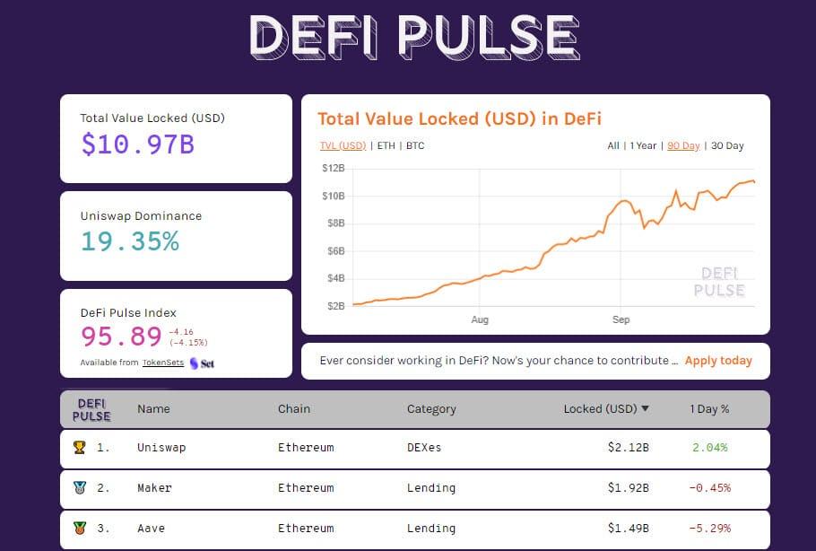 DeFiPulse 20200930