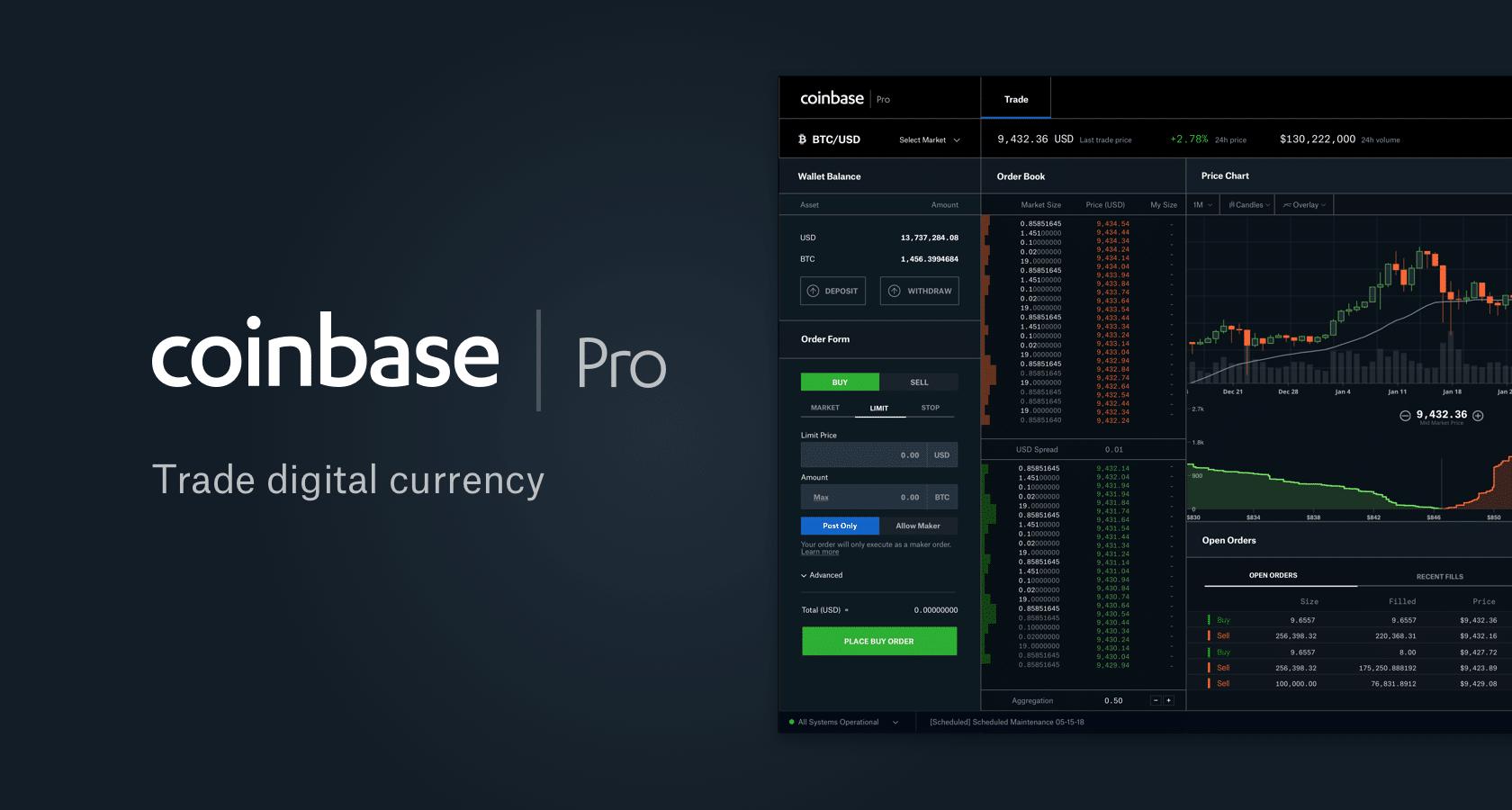 Universal Market Access (UMA) sbarca su Coinbase Pro