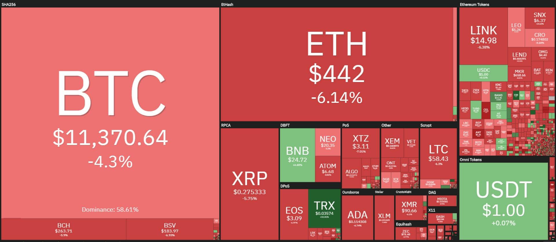 crypto trading news