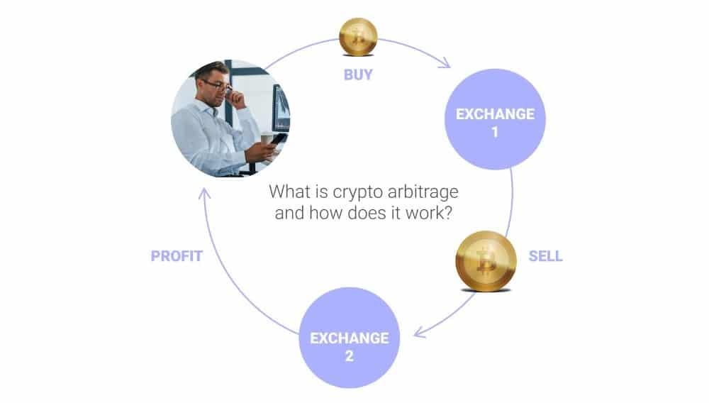 arbitraggio crypto