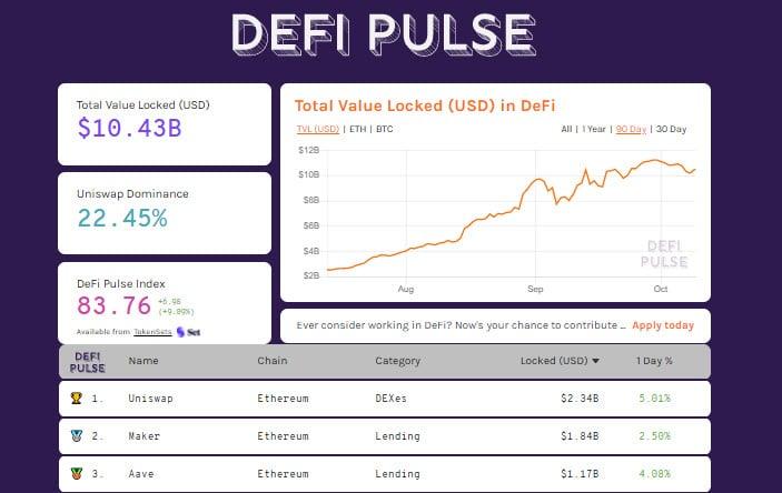 DeFiPulse 20201009
