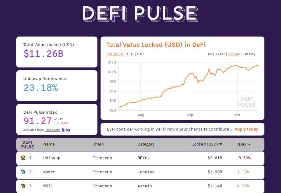 DeFiPulse 20201014