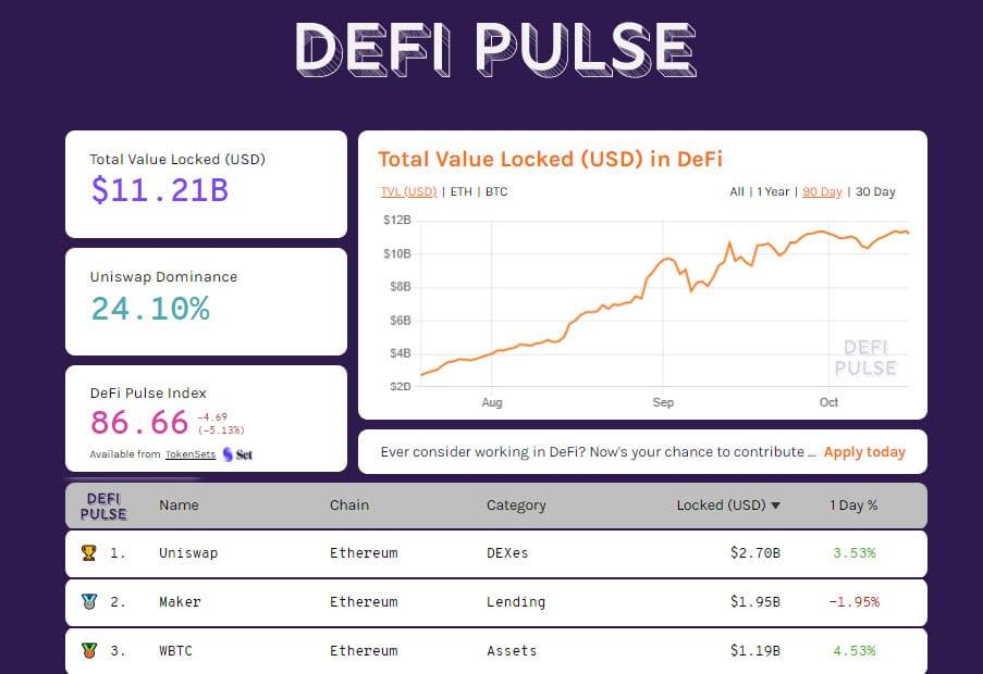 DeFiPulse 20201015
