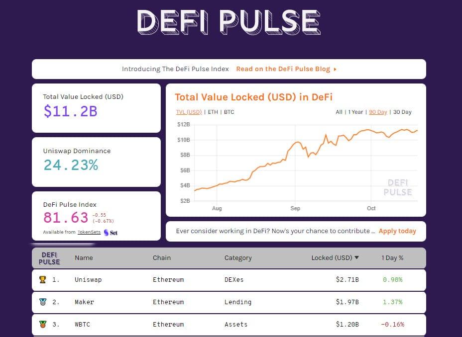 DeFiPulse 20201019
