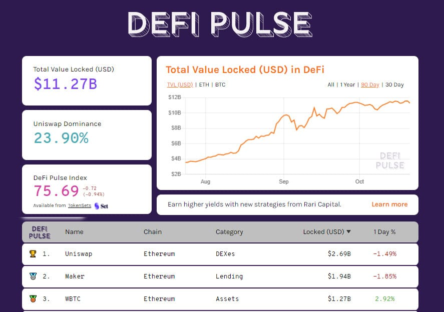 DeFiPulse 20201021