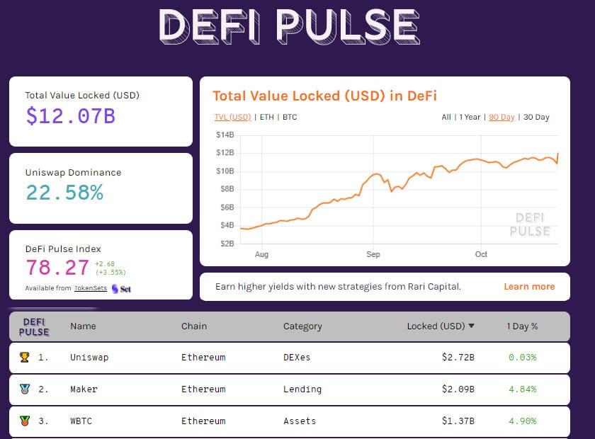 DeFiPulse 20201022