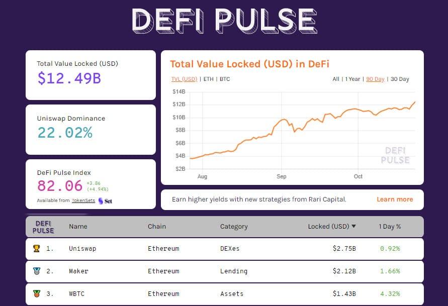 DeFiPulse 20201023