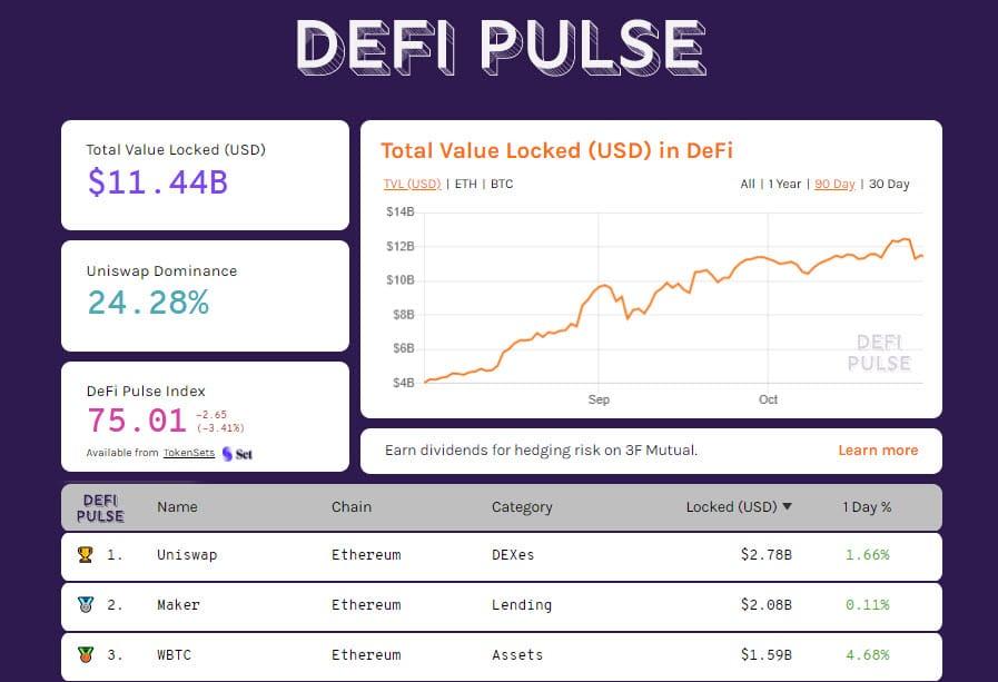 DeFiPulse 20201028