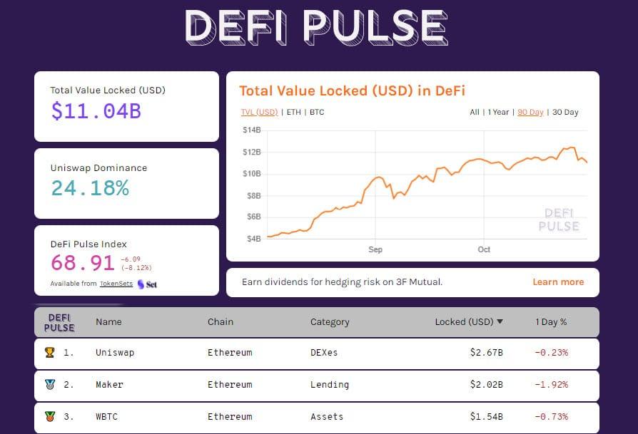 DeFiPulse 20201029