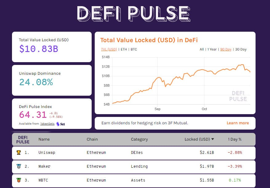 DeFiPulse 20201030