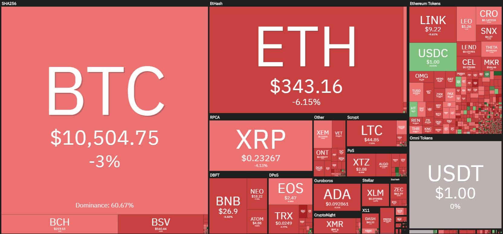 bitcoin-trump