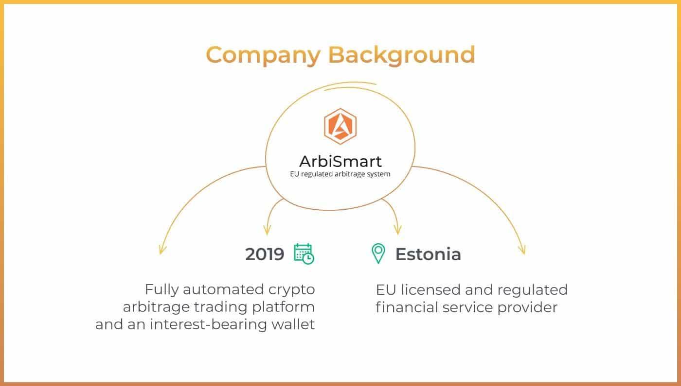 piattaforma di trading di criptocurrency automatizzata