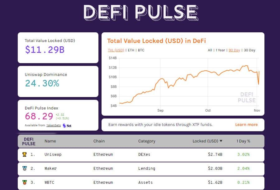 DeFiPulse 20201102