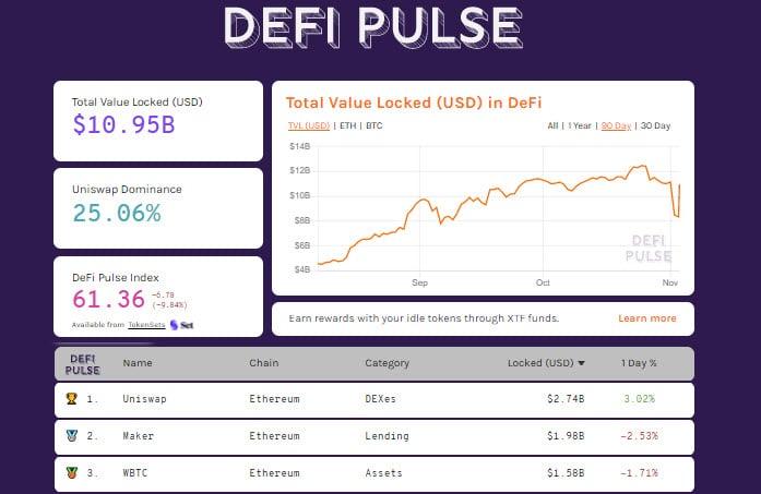 DeFiPulse 20201103