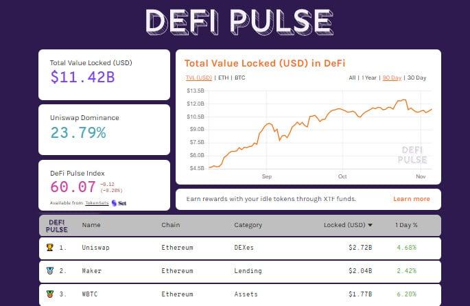 DeFiPulse 20201105