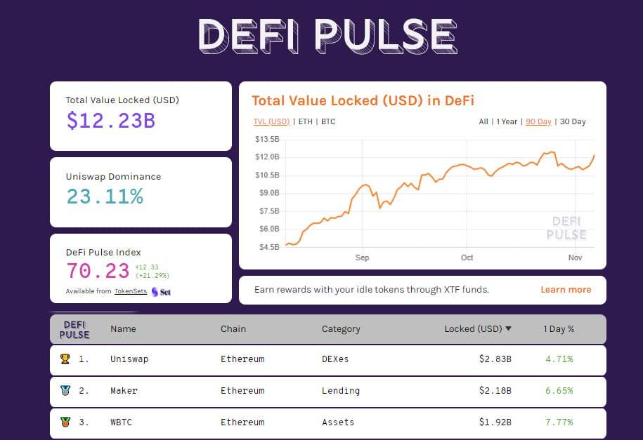DeFiPulse 20201106