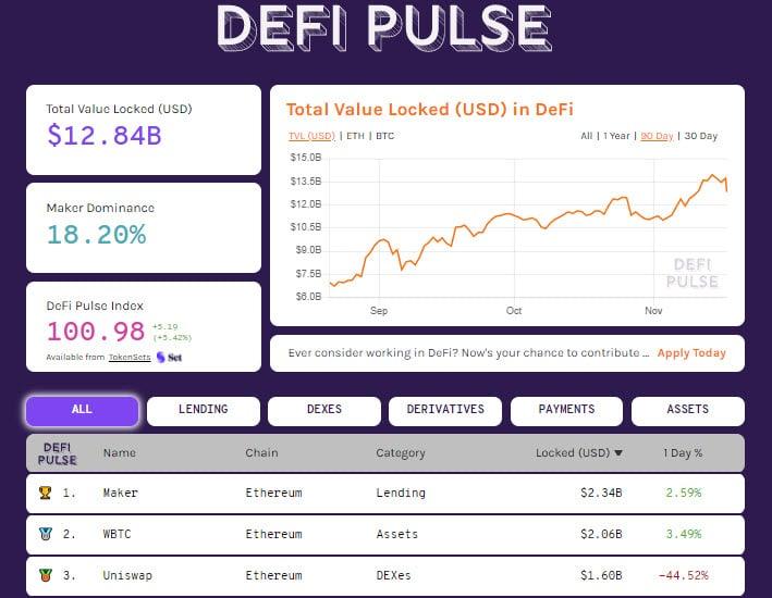 DeFiPulse 20201117