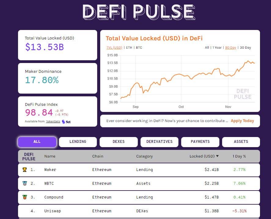 DeFiPulse 20201118