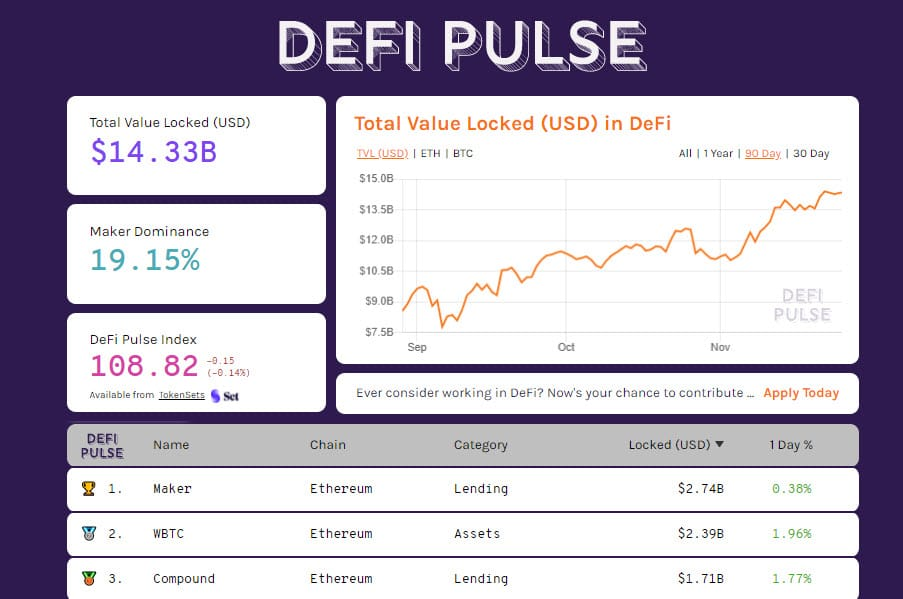 DeFiPulse 20201125