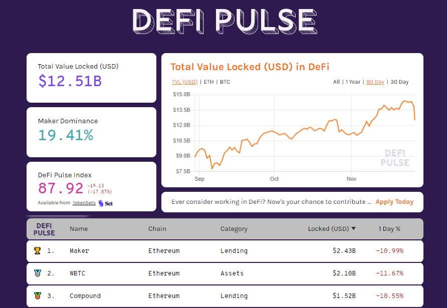 DeFiPulse 20201126