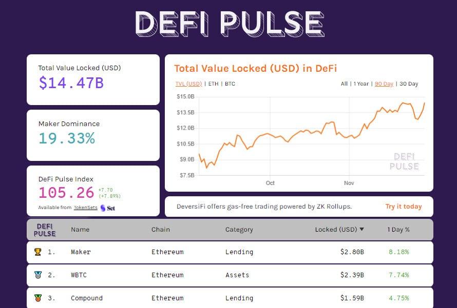 DeFiPulse 20201130