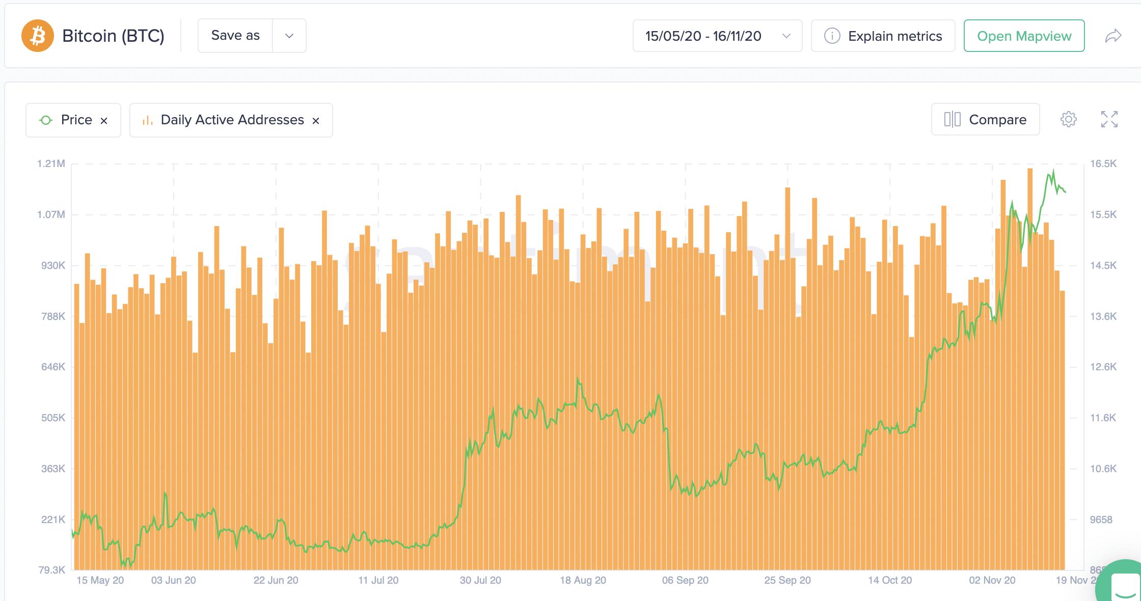come bitcoin prezzo è determinato)