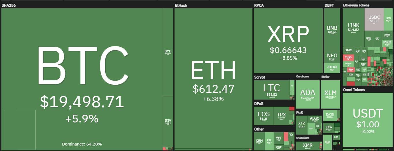 coin360 20201201