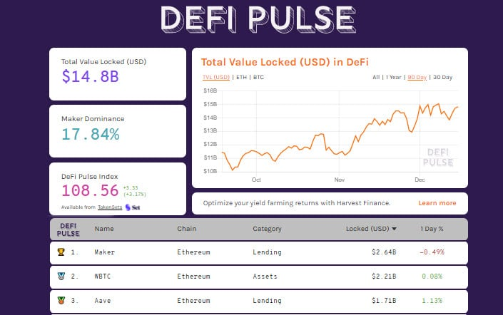 DeFiPulse 20201215