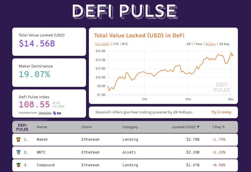 DeFiPulse 20201202