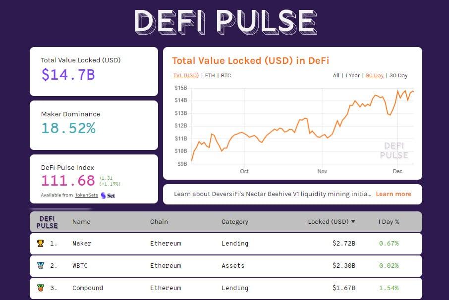 DeFiPulse 20201207