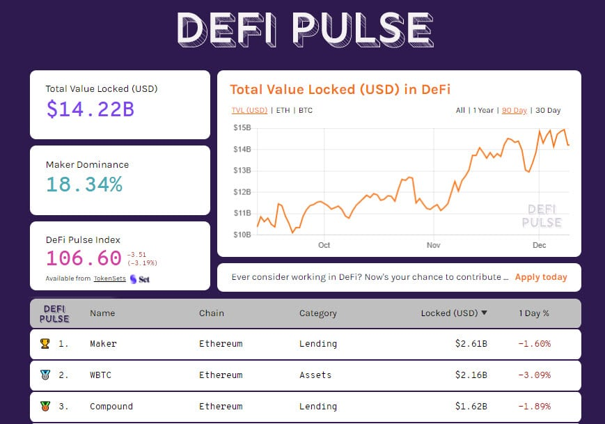 DeFiPulse 20201209