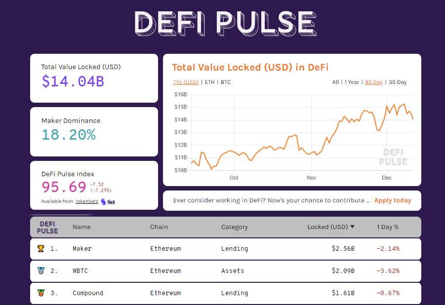 DeFiPulse 20201211