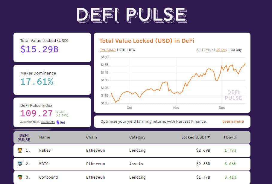 DeFiPulse 20201216