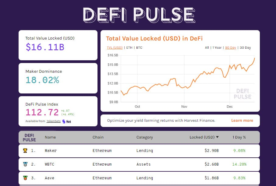 DeFiPulse 20201217