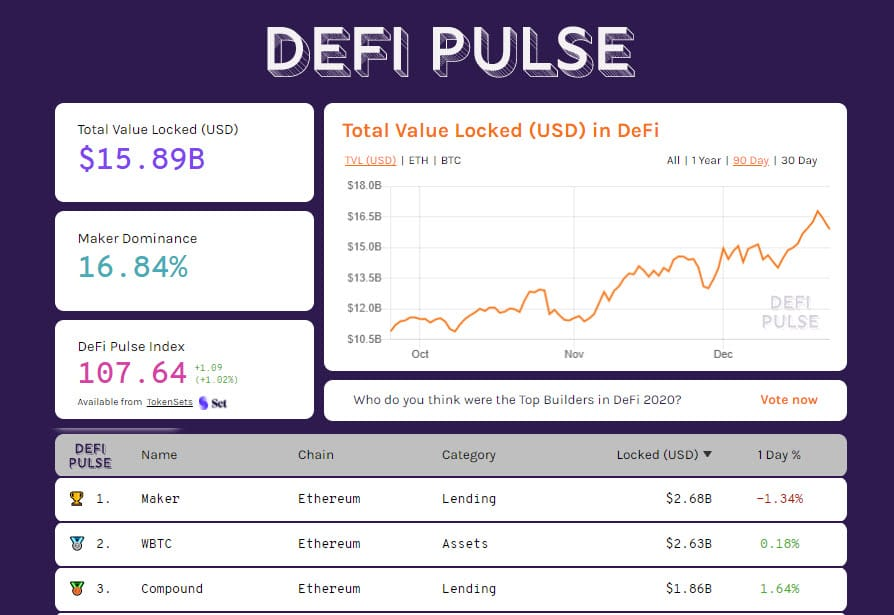 DeFiPulse 20201222
