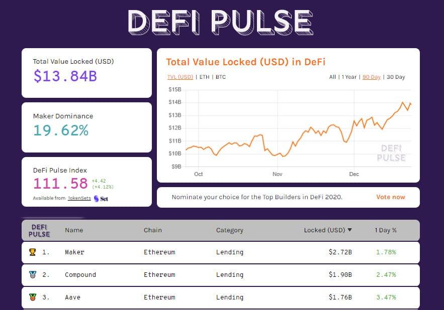 DeFiPulse 20201223