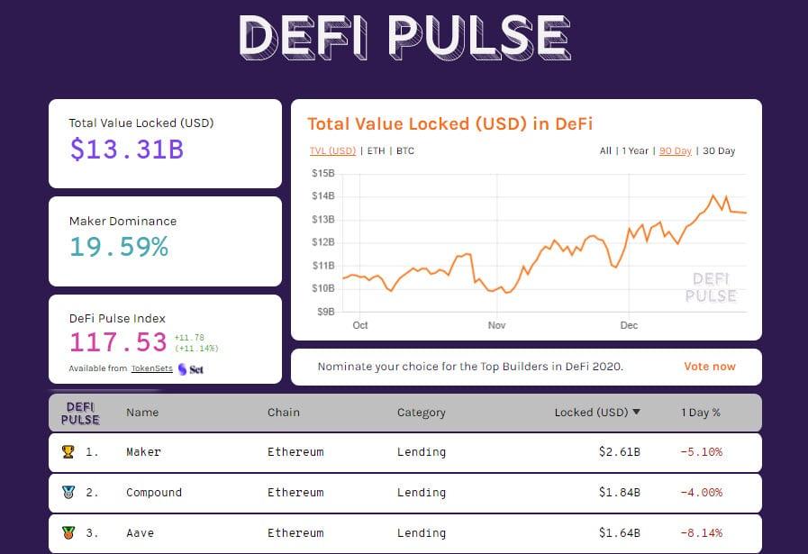 DeFiPulse 20201228