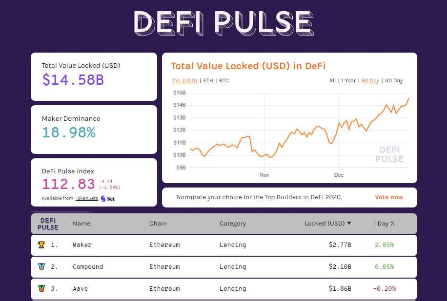 DeFiPulse 20201229