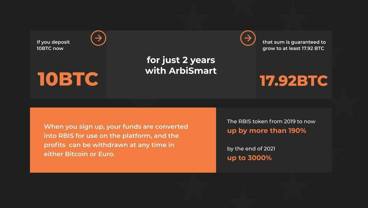 piano generale milionario bitcoin bitcoin trading world