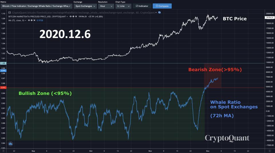 bitcoin prezzo va giù)
