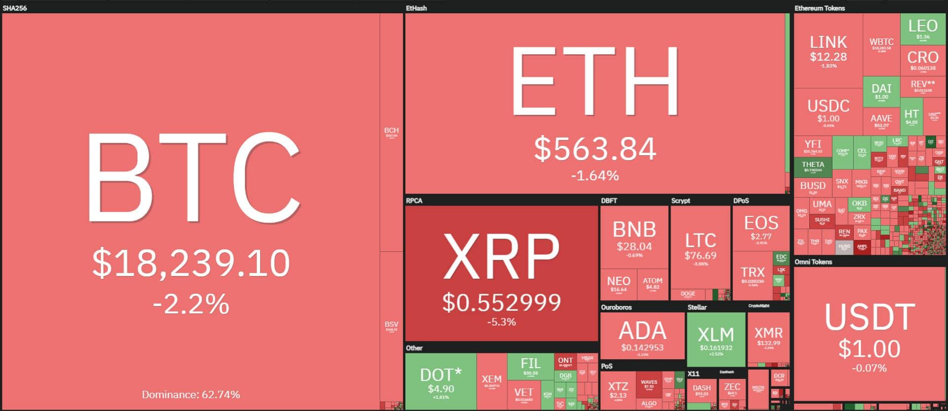 coin360 1 20201209