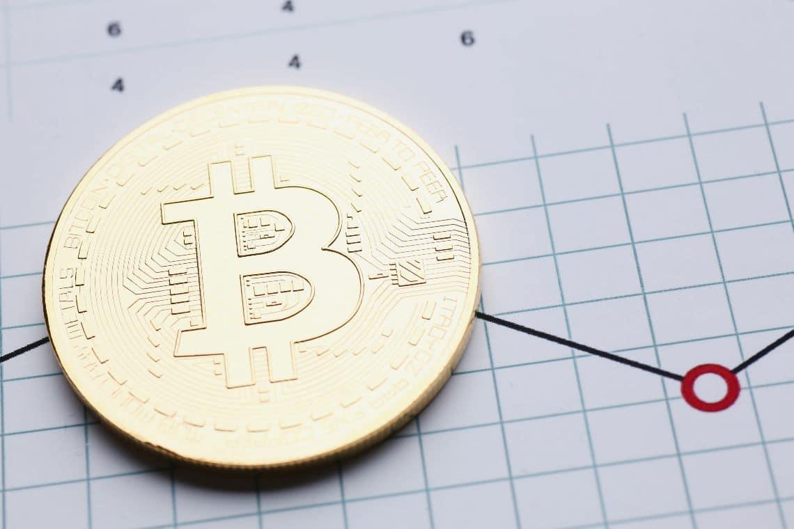 L'aggiornamento settimanale del mercato crypto di Luno