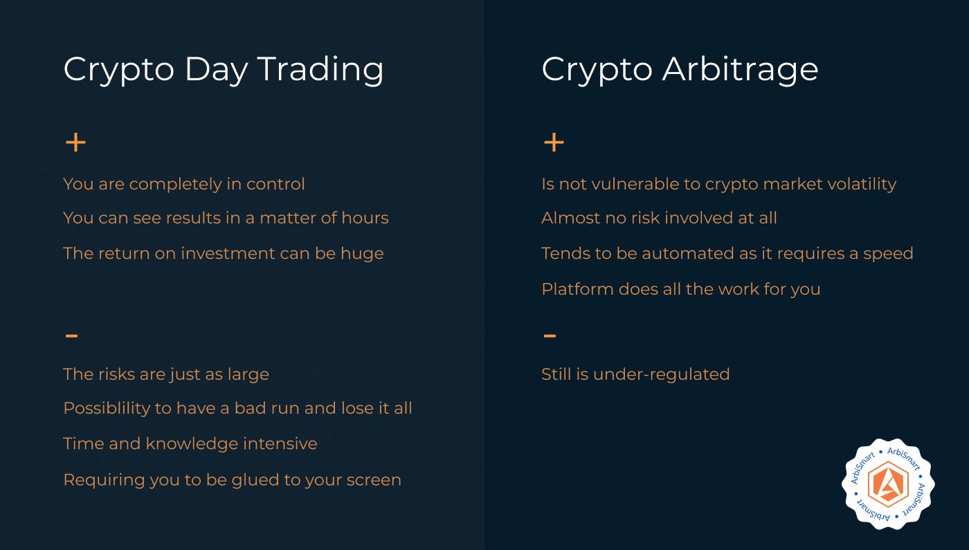 arbitraggio sito crypto