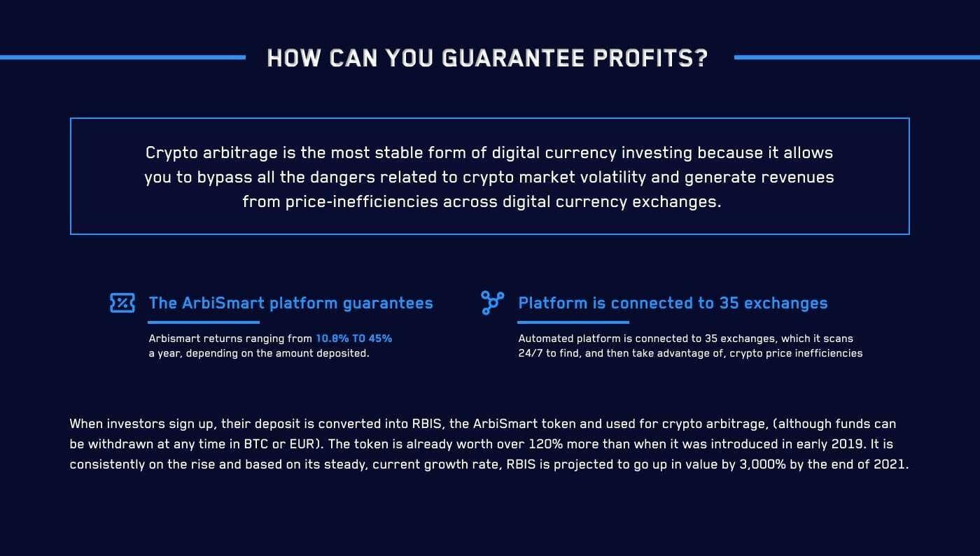 profitto degli investimenti bitcoin differenza tra mercato btc e mercato eth
