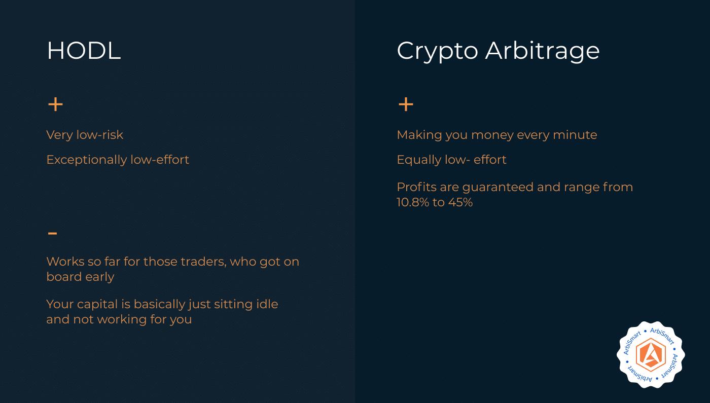 guadagna bitcoin ogni minuto