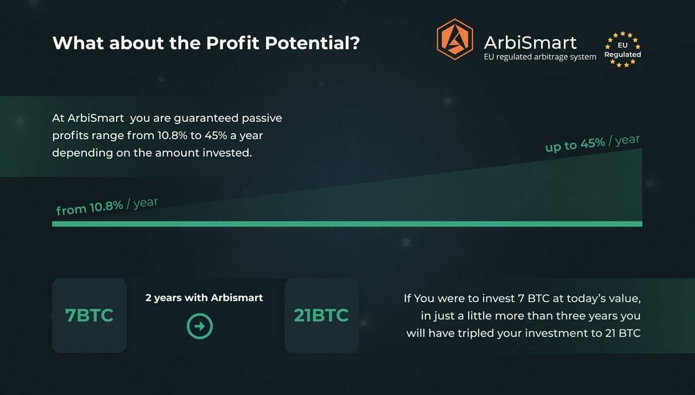 guadagnare 5000 al mese investire profitto bitcoin