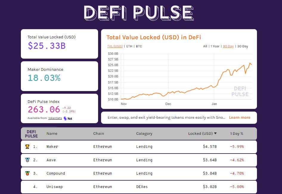 DeFiPulse 20210126