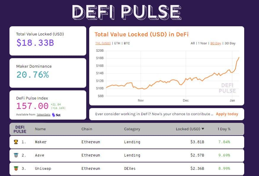 DeFiPulse 20200105
