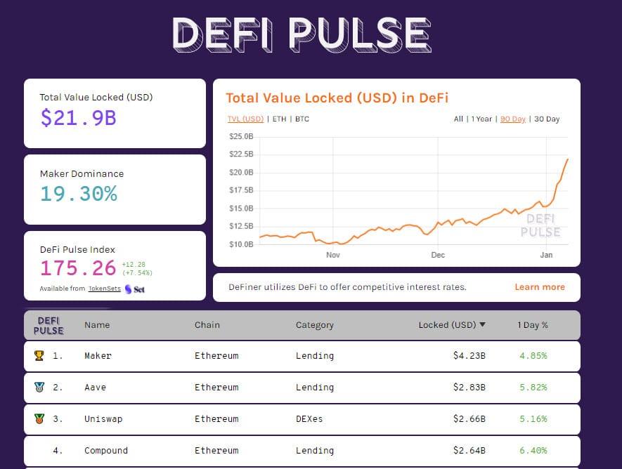DeFiPulse 20210107