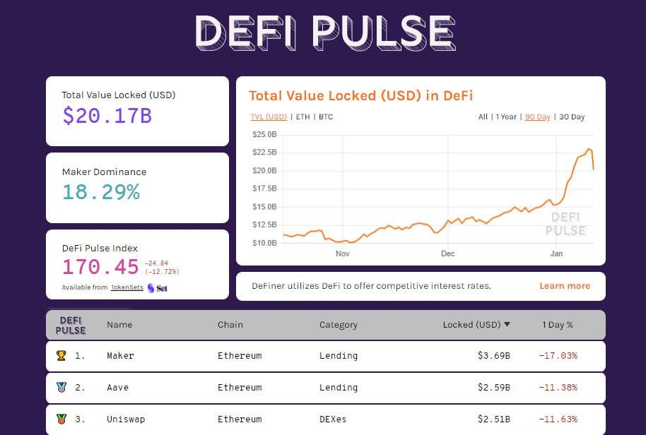 DeFiPulse 20210111